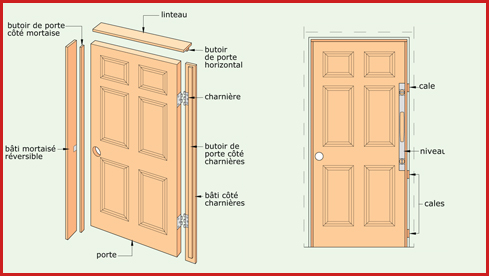 comment poser une porte bricobistro With comment installer une porte