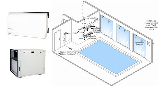 deshumidificateur-encastre-interieur