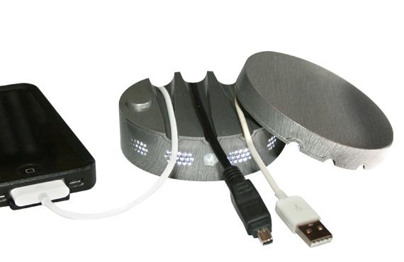 range cables9